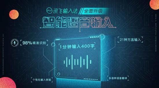 讯飞语音输入法电脑版